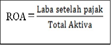 how to calculate return on assets formula